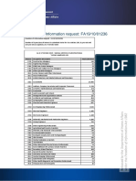 fa-191001236-document-released.pdf