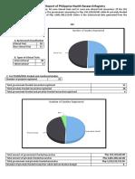 2017 - phrr annual report.pdf