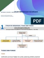 Rakor Vicon -Direktorat SMK 1April 2020.pdf