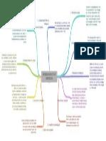 PARTES_DE_UN_PROYECTO_DE_INVESTIGACIN.pdf