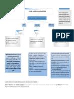 mapa conceptual actividad 1.pdf