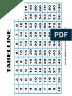 Tabelline-tavola-pitagorica
