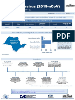 coronavirus1_situacao_epidm.pdf
