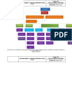 organigrama y funciones MORENO ROJAS