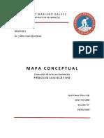 Mapa Conceptual Proceso Legislativo en Guatemala