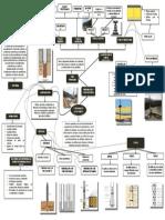MAPA MENTAL PRODUCCION PETROLERA1.docx