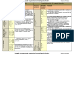 Principiile generale ale dreptului afacerilor. Lucru individual 3.pdf