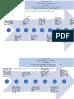 395931612-Linea-cronologica-Etapas-de-desarrollo-de-la-productividad-a-nivel-mundial-docx.docx
