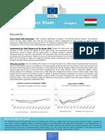 Hungary - 2018 Fact Sheet
