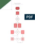 ProcessusDAssistance.pdf