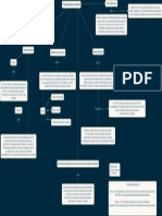 Mapa Conceptual Fernando G