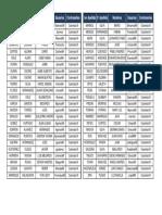 Usuarios y contraseñas.pdf