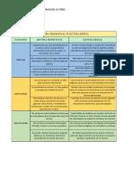 Lectura Tradicional Vs Lectura Digital PDF