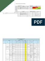 Matriz Aspectos e Impactos Actualizada