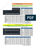 Excel para  Analisis de cargas y calculo de cimentacion (1)