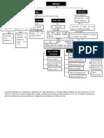 Mapa-Conceptual-Banco modelo