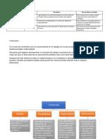 CREATIVIDAD 1.pdf