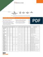Botoneria Killark C50-C52.pdf