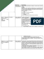 resumenes tesis leidas