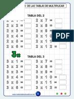 PLANTILLAS  DE LAS TABLAS DE MULTIPLICAR