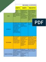 ACTIVIDAD N°1 MECANISMOS DE PARTICIPACION CIUDADANA.xlsx