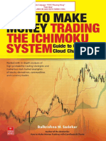 How to make money with Ichimoku