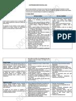 procesos-didacticos-de-Comunicacion