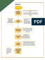 T1 Diagramas del SGA.pdf