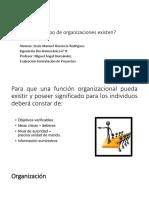 Qué tipo de organizaciones existen.pdf