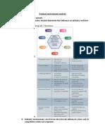 BA401_External environment analysis.docx