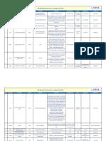 SRL Mumbai City Price List w.e.f March 15 -2018(1)