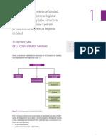 1.1. Estructura de La Consejería de Sanidad