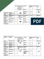 4TO. Calificacion P1