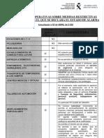 MEDIDAS RESTRICTIVAS R.D. 463/2020 POR EL QUE SE DECLARA EL ESTADO DE ALARMA