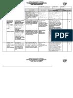 FORMATO PLANIFICACION ORIENTACION Y CONVIVENCIA