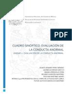 CuadrosinopticoEvaluaciónConductaanormal.doc