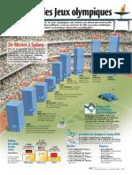 Infographie Carrefour - L´epopée des Jeux Olympiques (page 1) - Septembre 2000