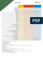 Microsoft 365 + Office 365 Plan Comparison Details (Customer).pdf