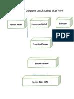 Deployment Diagram untuk Kasus eCar Rent.docx