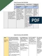 grade 3 numeracy plan 2019 20