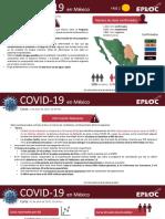 020420. Reporte Coronavirus 22