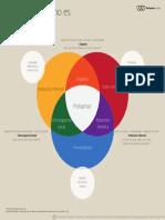 Infografías Poliamor Xalapa