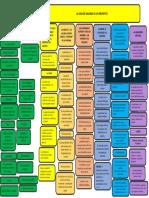 mapa de filosofia tema 10
