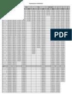 istap_vs_progman.pdf