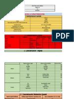FORMATO CARACTERIZACIÓN BIOQUIMICA EJE SPA 2020-1