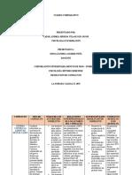 CUADRO COMPARATIVO  RESCON.docx