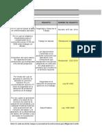 Anexo 3 Matriz de requisitos legales Modulo 1