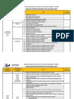 Tabla de Especificaciones 2019.pdf
