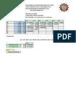 Diferencias divididas con separacion no uniforme