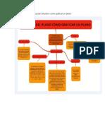 Mapa conceptual fase 2